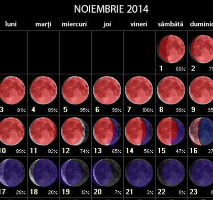 Alegerile din 16 noiembrie 2014 - 5 efecte ale planetelor