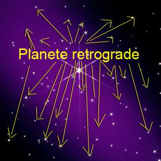 Planetele retrograde pot aduce schimbari pe 16 noiembrie 2014